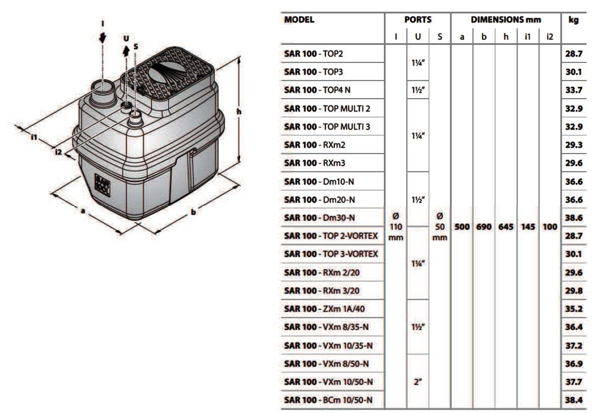 Pedrollo Sar 100 Rxm3 20 Abwasserhebeanlagen Haus Garten Pump Wiring Diagram Abmessungen